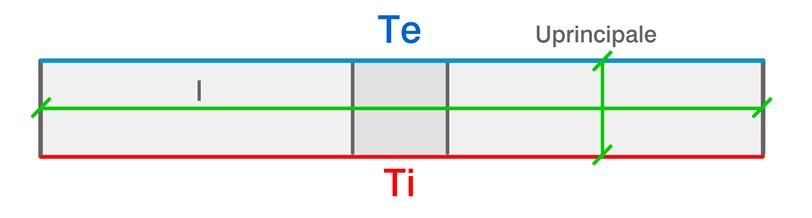 lunghezza interna ed esterna per ponte termico pilastro-parete