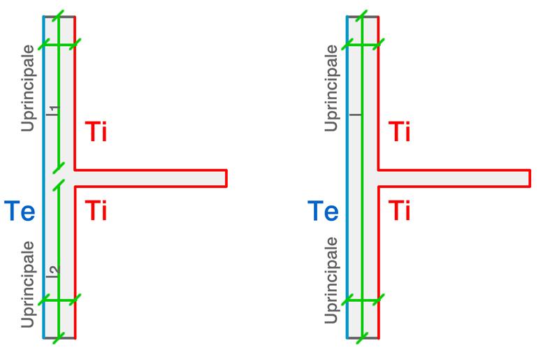 lunghezza interna ed esterna per ponte termico divisorio interpiano