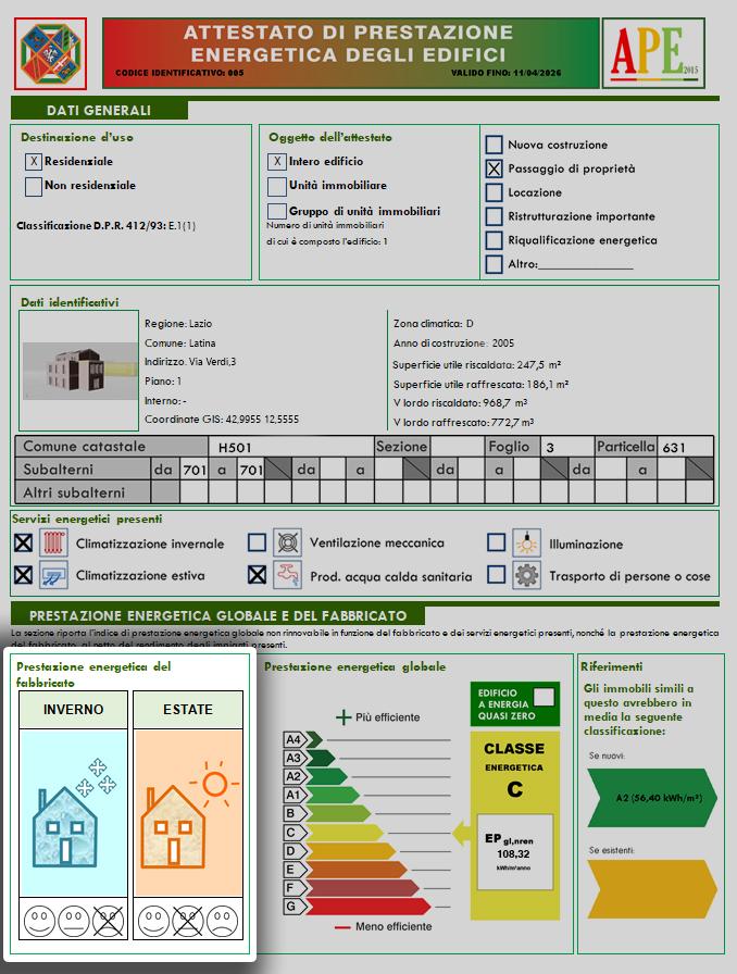 Attestato di Prestazione energetica con evidenziata la prestazione del fabbricato