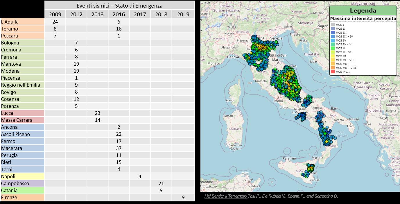 Province interessate dal Superbonus con limiti di spesa maggiorati e comuni colpiti da eventi sismici dal 2008