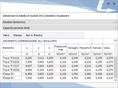 TRAVILOG calcola la pressione limite per tutte le formulazioni previste dalla letteratura e mostra i risultati della verifica.