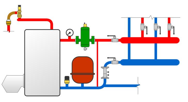 Esempio di schema di impianto termico