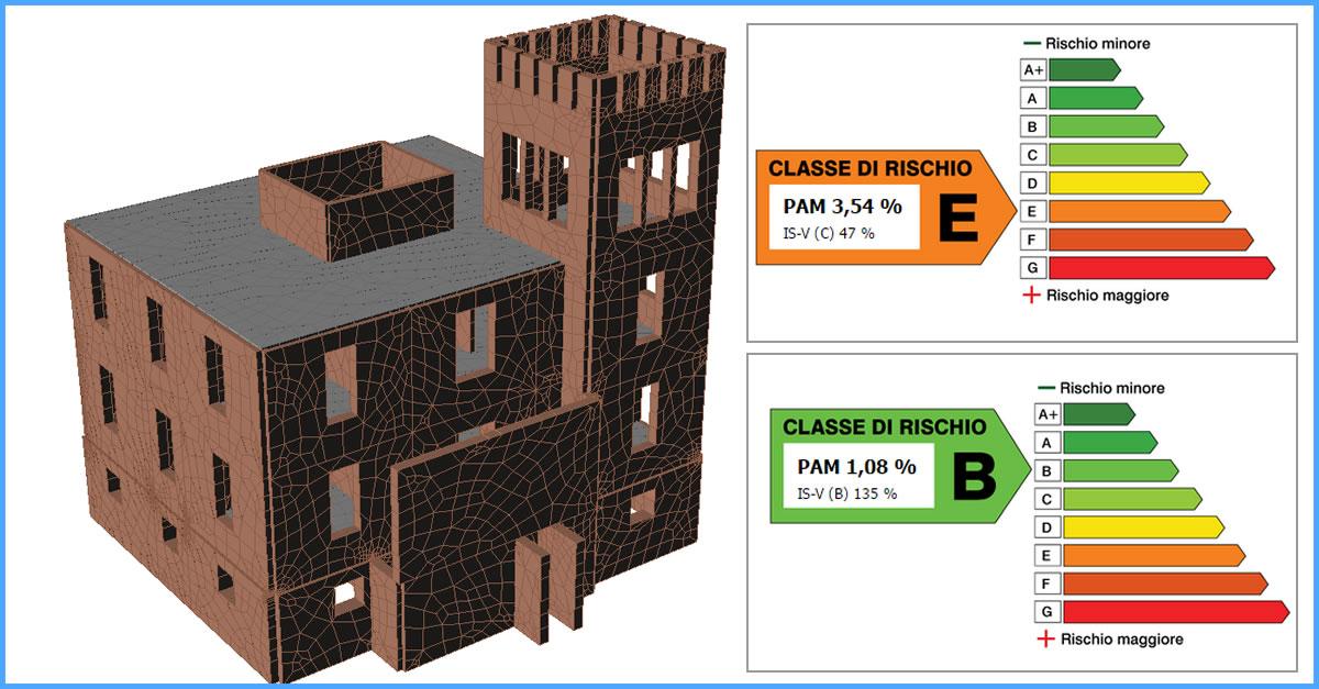 Immagine 11 - Classe di rischio prima e dopo l'intervento di consolidamento