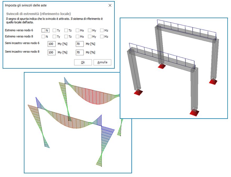 Nuovi comandi per la gestione degli svincoli interni, utile per la valutazione della ridistribuzione dei momenti