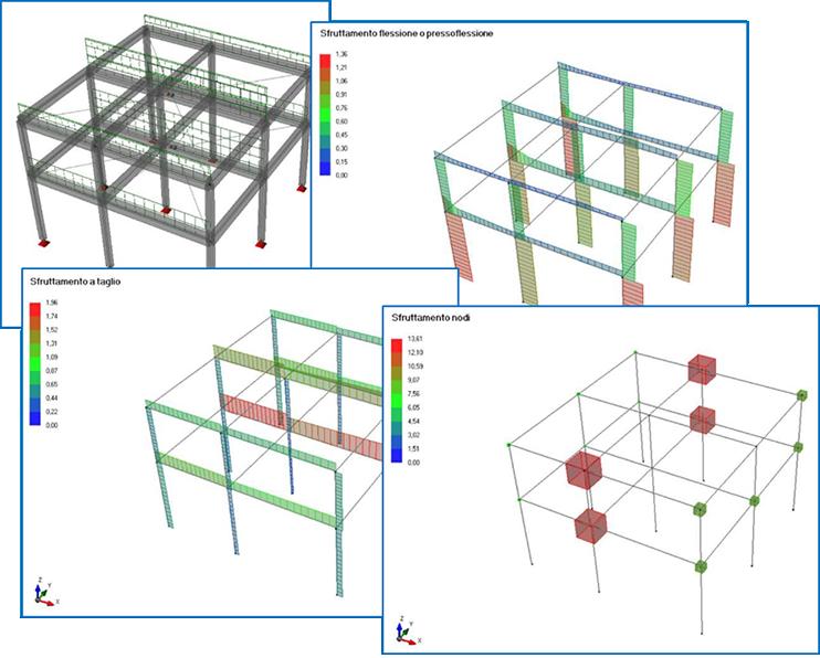 Nuovi diagrammi di sfruttamento per la verifica di edifici esistenti.